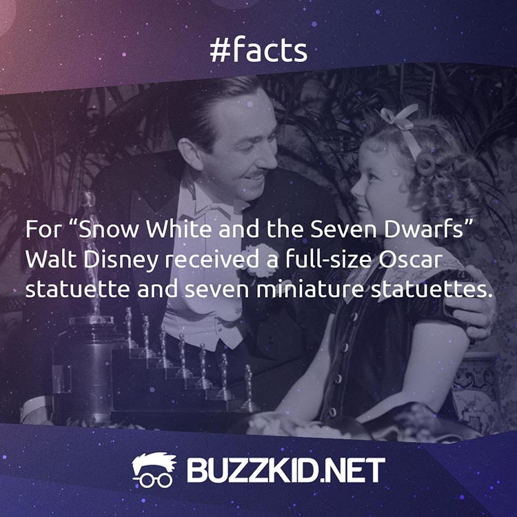Walt Disney received seven miniature Oscars for Snow White